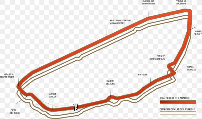 Circuit De La Sarthe Mulsanne Straight 24 Hours Of Le Mans Bugatti Circuit Png 1081x642px 24