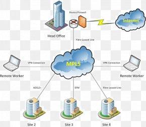 Vpn Network Diagram - Multiprotocol Label Switching Computer Network Diagram Wiring Diagram MPLS VPN PNG