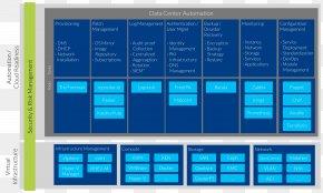 Computer - Computer Program Display Device Microsoft Azure PNG