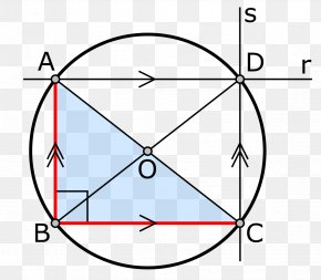 Circle Diagram - Euclid's Elements Thales's Theorem Midpoint Circle PNG