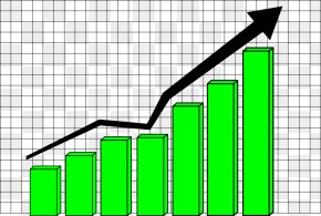 Profit Cliparts - Bar Chart Stock Pie Chart Clip Art PNG