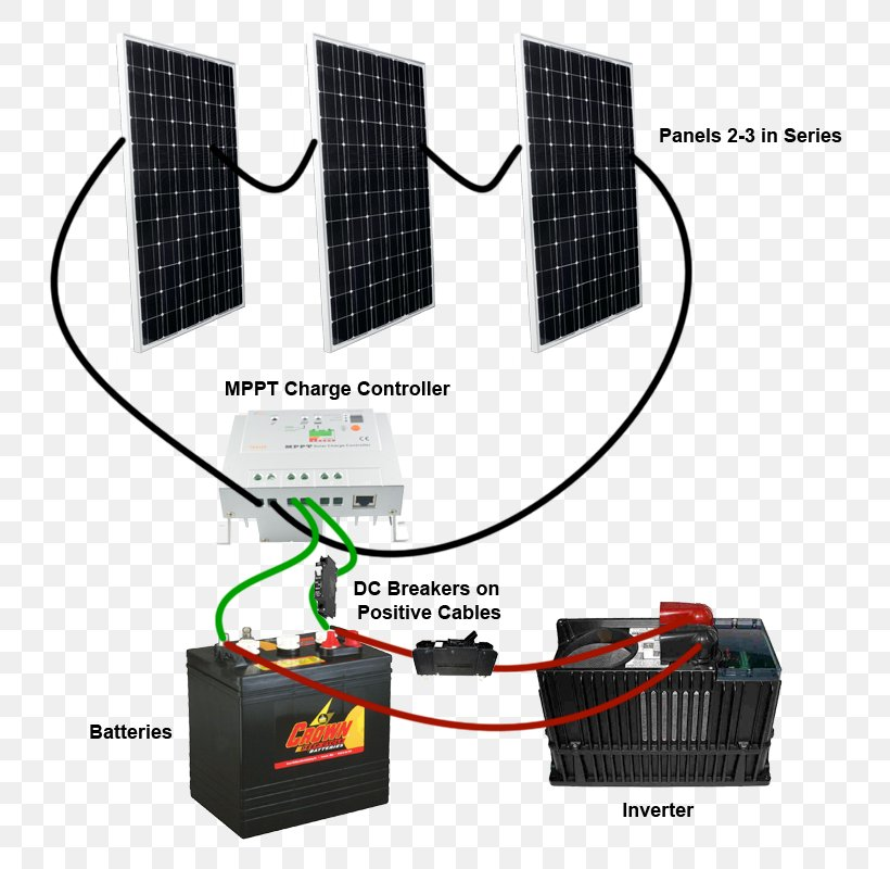 Wiring Diagram Solar Panels Inverter from img.favpng.com