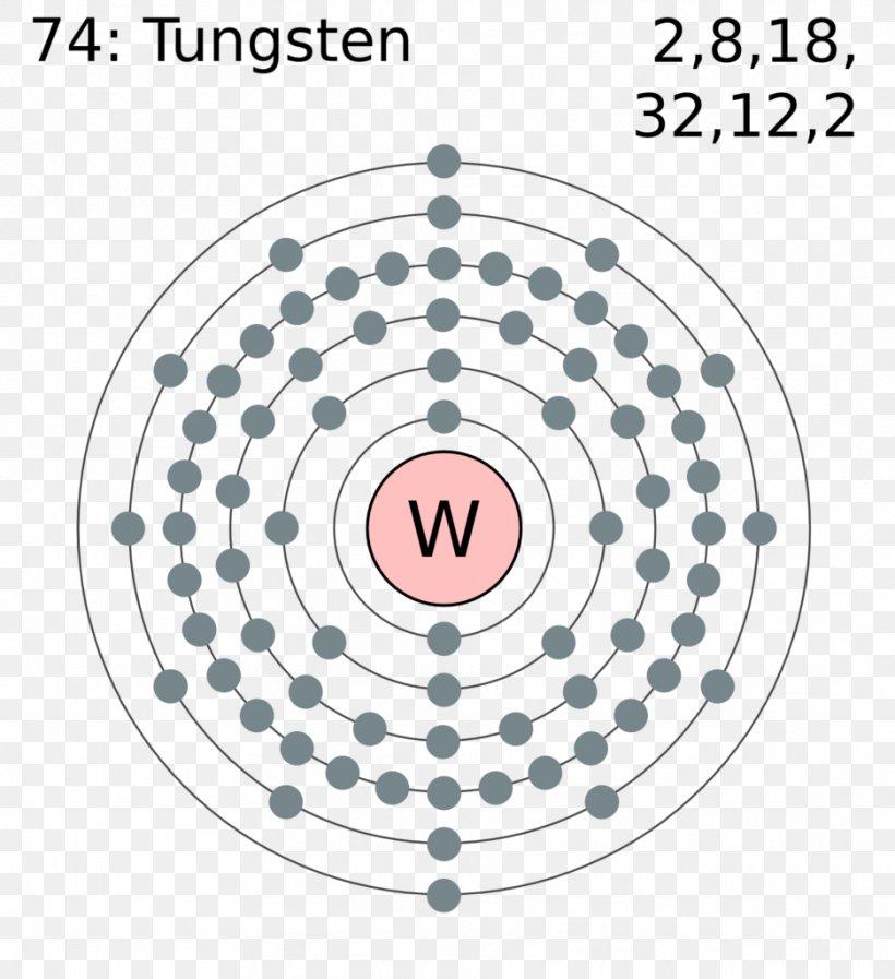 electron configuration electron shell lewis structure bohr model atom, png,  936x1024px, electron configuration, area, atom, atomic  favpng.com