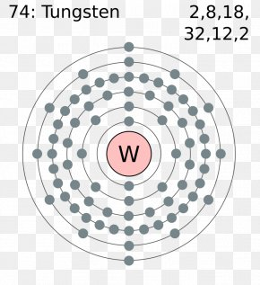 Creative Elements - Electron Configuration Electron Shell Lewis Structure Bohr Model Atom PNG