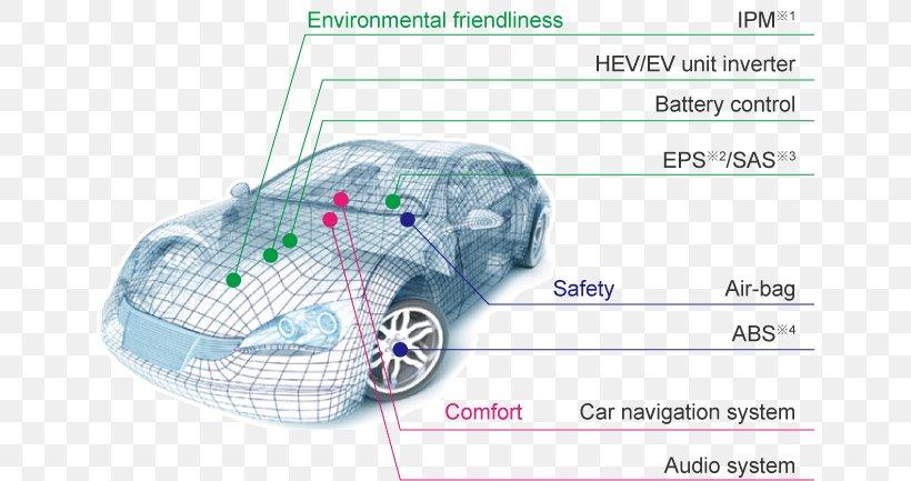 Car Automobile Engineering Automotive Industry Motor Vehicle, PNG, 646x433px, Car, Automobile Engineering, Automotive Design, Automotive Industry, Brand Download Free