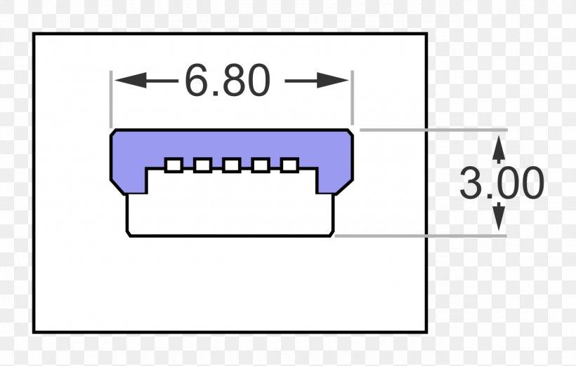 Mini-USB Computer Port Bit, PNG, 1280x815px, Usb, Activesync, Area, Bit, Brand Download Free