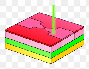 Beam Sizes - Electron-beam Lithography Wikimedia Commons CC0-lisenssi Electron-beam Technology PNG