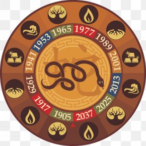 Chinese Zodiac - Chinese Zodiac Snake Horoscope Earth Astrological Sign PNG