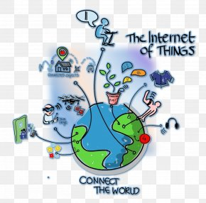 Internet Of Things - Internet Of Things Trity Technologies Sdn Bhd Industry FAVORIOT Sdn Bhd PNG