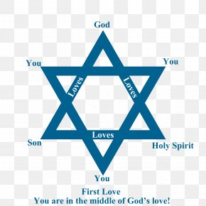 God Loves You - Christianity And Judaism Jewish Symbolism Star Of David Religious Symbol PNG