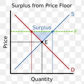 Economics Images Economics Transparent Png Free Download