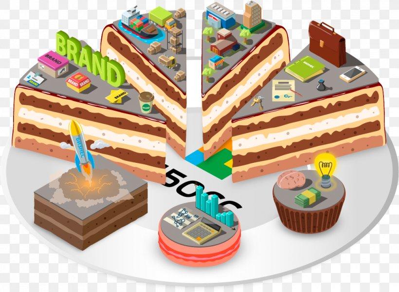 Enjoyable Birthday Cake Computer Programming Programming Language Chocolate Funny Birthday Cards Online Amentibdeldamsfinfo