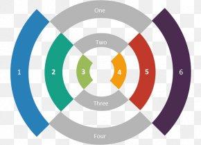 Dartboard Shape Classification - Industry Template Chart Keynote PNG