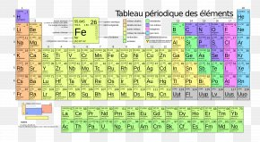 Table - Periodic Table Atomic Mass Chemical Element Atomic Number PNG