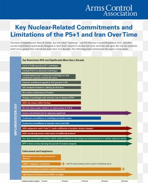 Treaty On The Prohibition Of Nuclear Weapons - Web Page PolitiFact Joint Comprehensive Plan Of Action Blog Web Feed PNG