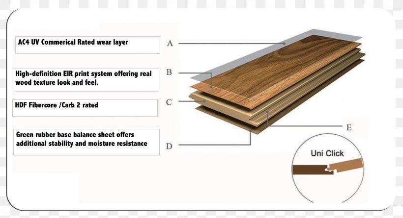 Wood Flooring Laminate, Laminate Flooring Definition