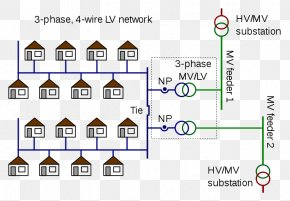 Splotch - Wiring Diagram Electric Power System Electrical Wires & Cable Power Factor PNG