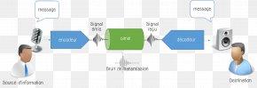 Digitalisation - Communication Digitization Information Signal Digital Preservation PNG