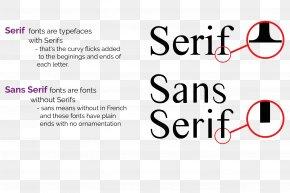 Sans-serif Typeface GNU FreeFont Font PNG