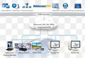 Marketing - Digital Signs Advantech Co., Ltd. System Organization Digital Data PNG