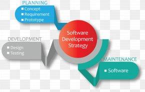 Software Testing - Diagram Computer Software Software Development System Software PNG