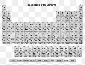 Table - Periodic Table Chemical Element Chemistry Atomic Number PNG