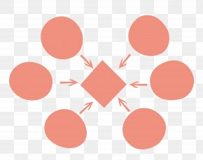 Pink Simple Thinking Analysis Flat Design - Mind Map Flat Design Big Data PNG