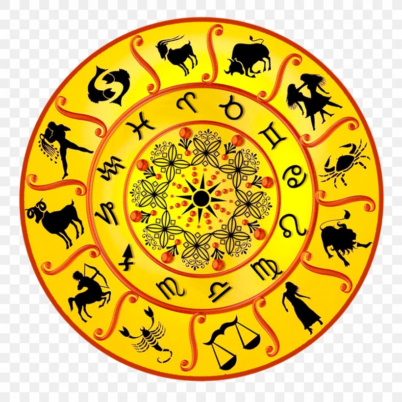 Free Horoscope And Astrology Predictions