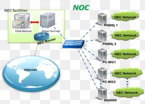 Network Operations Center - Network Operations Center Information Technology Computer Network Hewlett-Packard Network Management PNG