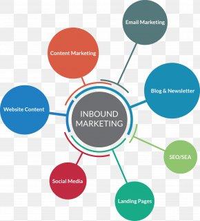 Social Media - Social Media Marketing Management Business PNG
