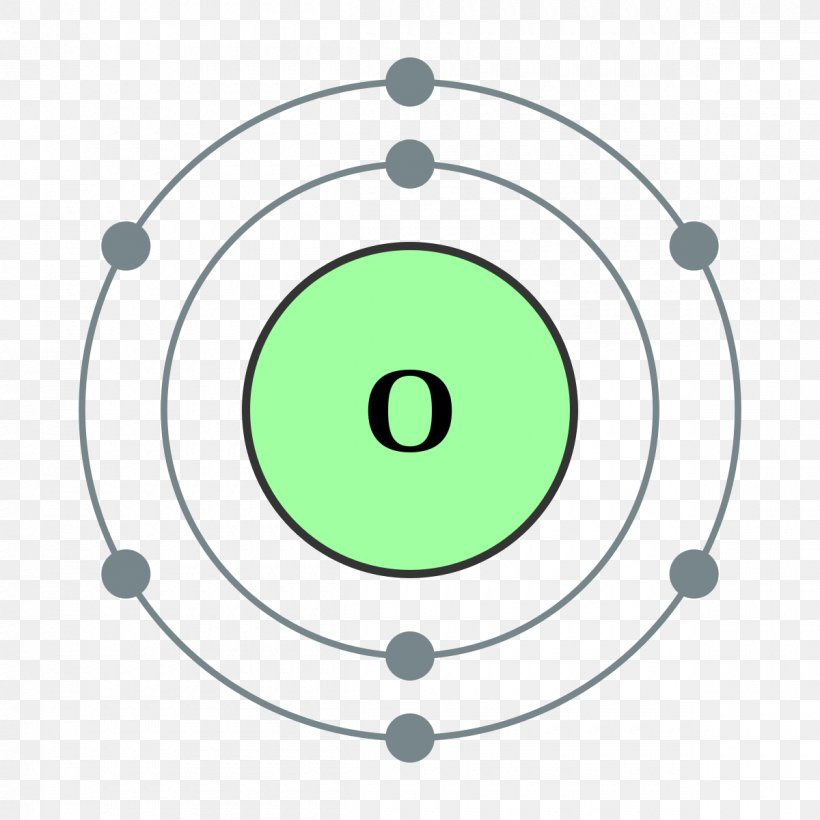 Bohr Model Chemical Element Oxygen Atomic Theory  Png
