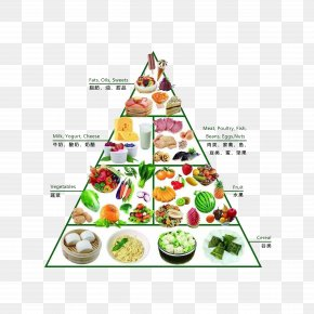 Pyramid Guidelines For Healthy Eating - Dietary Supplement Food Pyramid Nutrition Healthy Diet PNG