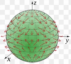 Field - Vector Field Divergence Theorem Sphere PNG
