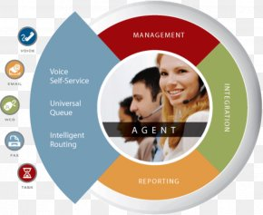 Call Center - Call Centre Customer Service Customer Experience Callcenteragent PNG