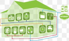Internet Of Things - Home Automation Kits Internet Of Things House Smart Sarajevo PNG