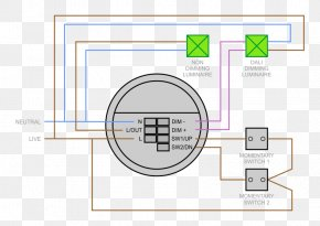 Wiring Diagram Electrical Switches Electrical Wires & Cable Dimmer PNG