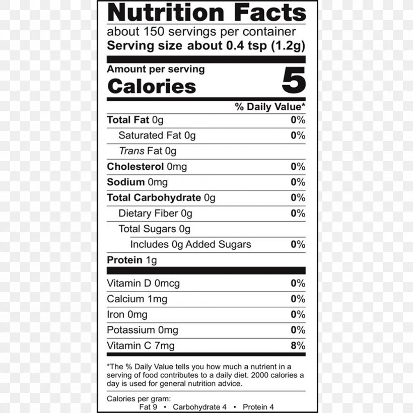 Nutrition Facts Label Biscuits Chocolate Recipe Png 1000x1000px Nutrition Facts Label Area Biscuits Bran Chocolate Download