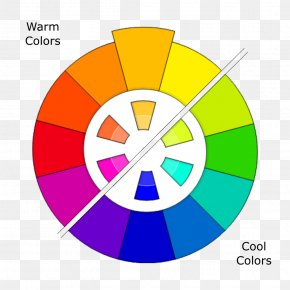 Warm Color - CMYK Color Model RGB Color Model Color Scheme Color Wheel PNG