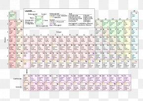 Periodic Table Chemical Element Chemistry Flerovium Livermorium PNG