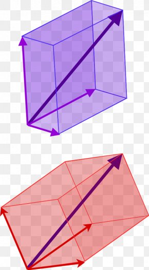 Mathematics - Basis Linear Algebra Vector Space Mathematics PNG