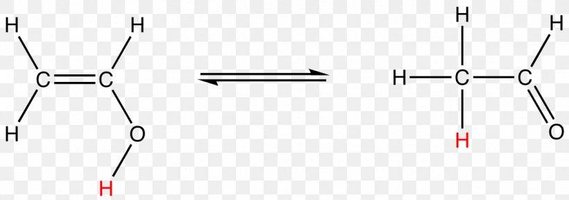 Rearrangement Reaction Science Definition Chemical Reaction, PNG, 1132x398px, Rearrangement Reaction, Chemical Equation, Chemical Reaction, Chemical Substance, Chemistry Download Free