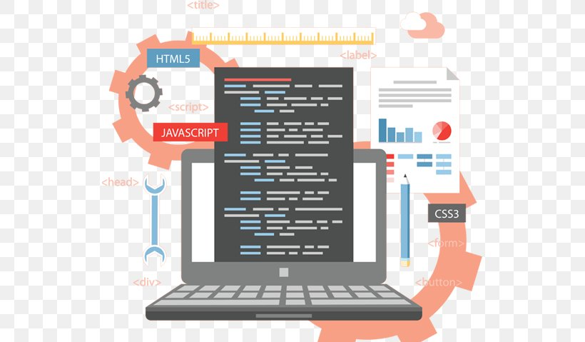Responsive Web Design Web Development Web Application Development Png 533x479px Responsive Web Design Active Server Pages
