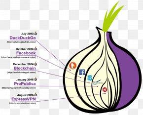 Onion - .onion Dark Web Tor Web Browser OpenVPN PNG