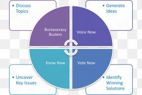 Social Media - Institute Of Technology, Tallaght Social Media World Business Marketing Plan PNG