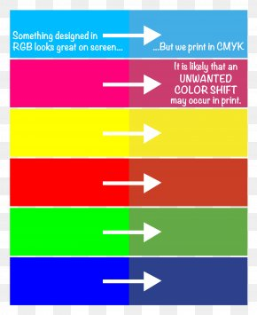 Color Mode: Rgb - CMYK Color Model RGB Color Model Light PNG