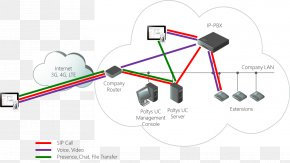 Line - Electrical Cable Line Computer Network PNG