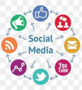 Social Media - Social Media Marketing Digital Marketing Social Media Optimization Business PNG