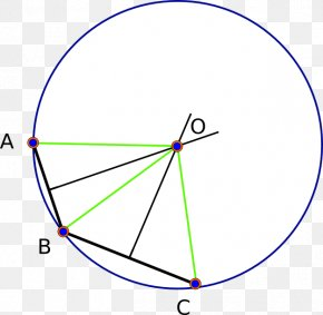 Circle - Circle Point Collinearity Equidistant PNG