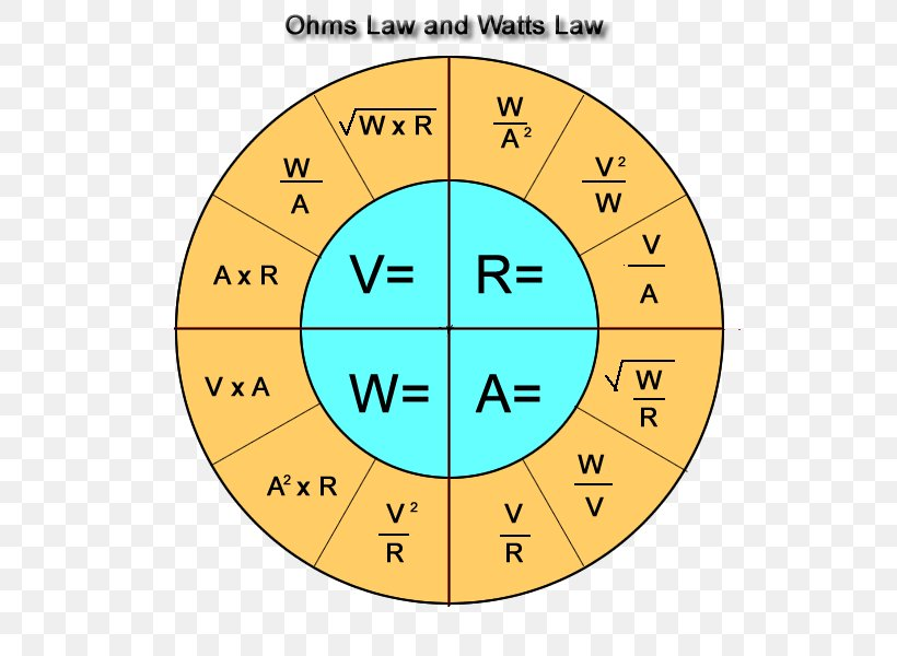 Ohm S Law Electricity Electric Potential Difference Electrical