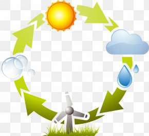 Booted Vector - Water Cycle Illustration Vector Graphics Stock Photography Clip Art PNG
